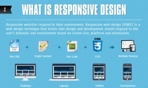 What-is-Responsive-Web-Design-infographic